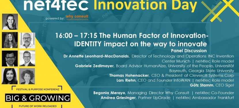 The human factor of Innovation-IDENTITY. Dr Annette Leonhard-MacDonalds, Gabriele Zedlmayer